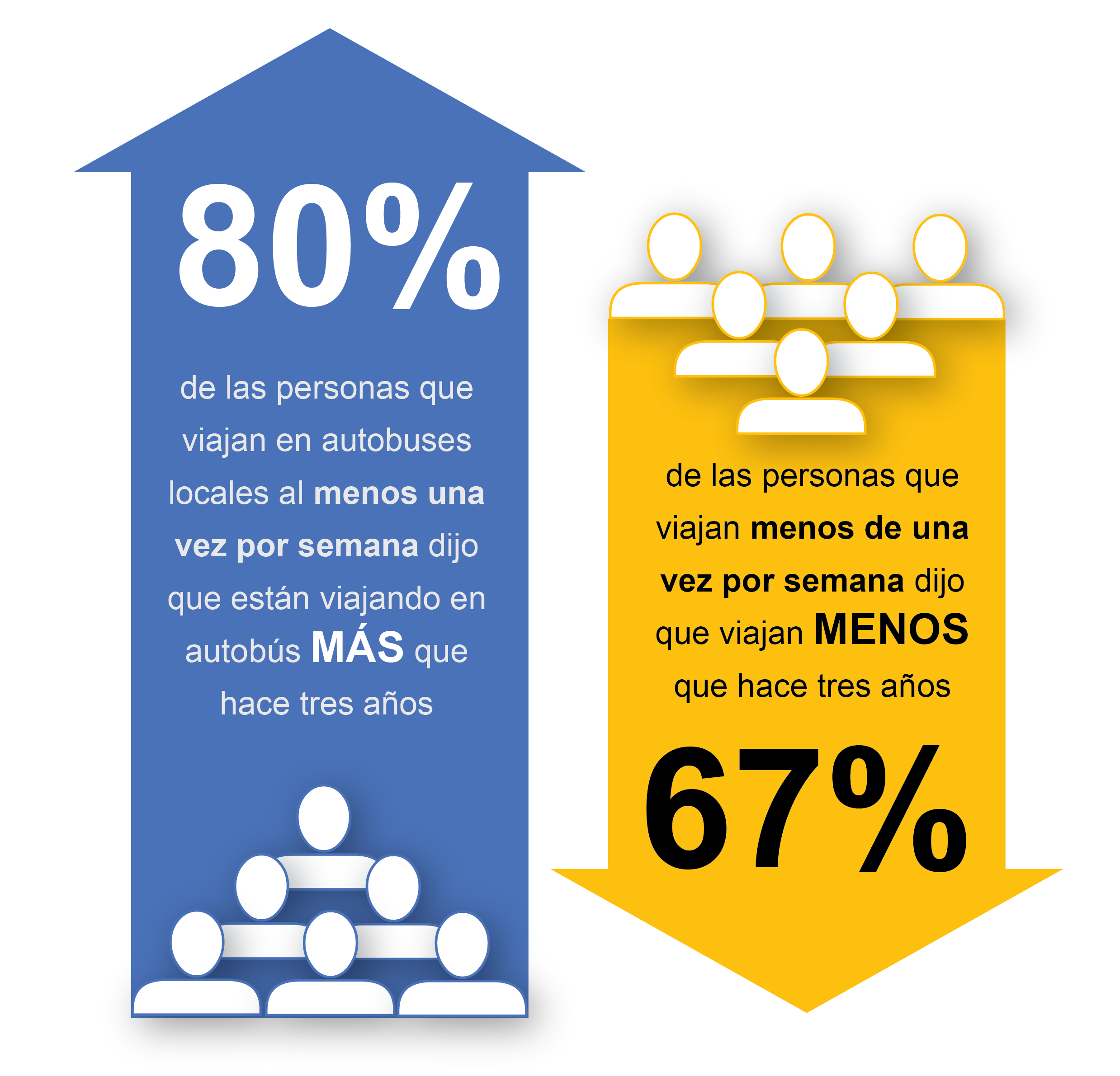 More and Less Infographic_Spanish-01