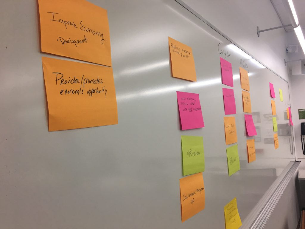 Whiteboard with sticky notes at the kickoff summit