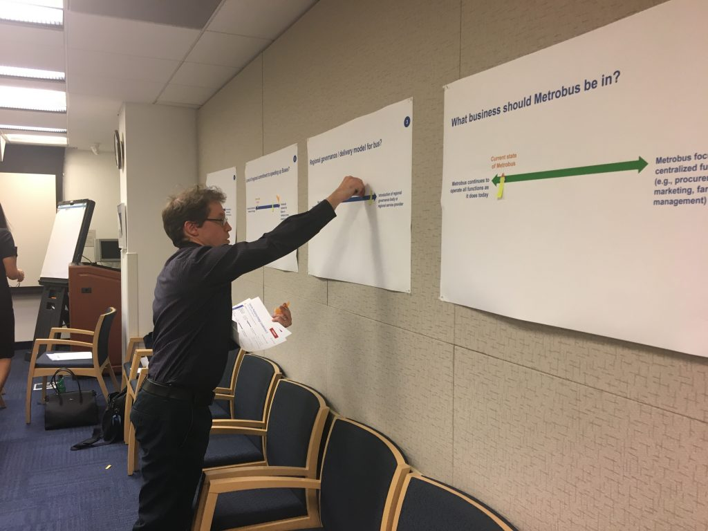 ESC meeting member adding sticky note to poster board